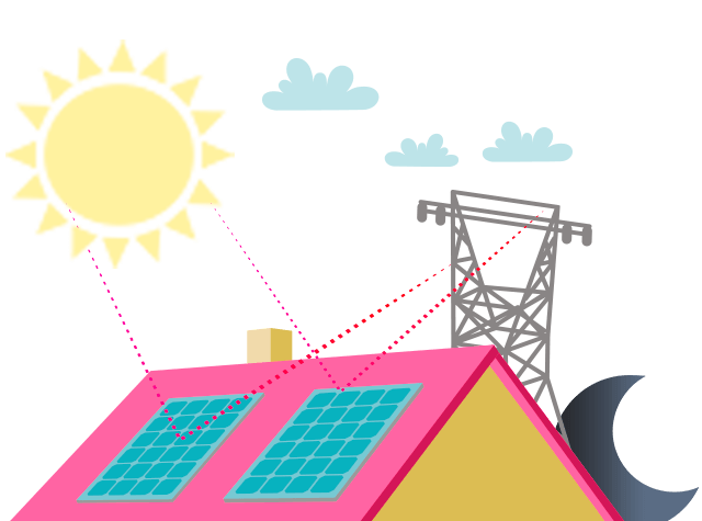 Instalación solar en una vivienda - Podo